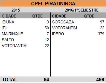 cpfl1